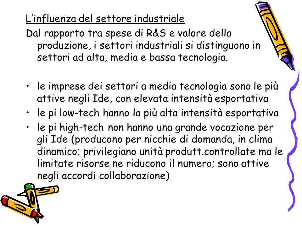 Linfluenza del settore industriale Dal rapporto tra spese di R&S e valore della produzione, i settori industriali si distinguono in settori ad alta, m