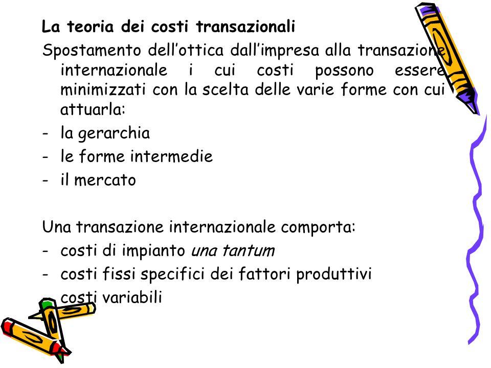 La teoria dei costi transazionali Spostamento dellottica dallimpresa alla transazione internazionale i cui costi possono essere minimizzati con la sce