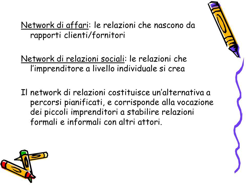Network di affari: le relazioni che nascono da rapporti clienti/fornitori Network di relazioni sociali: le relazioni che limprenditore a livello indiv