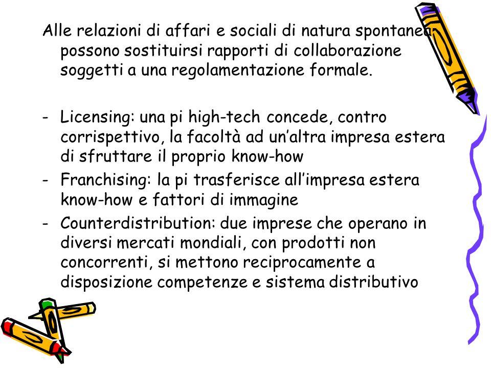 Alle relazioni di affari e sociali di natura spontanea possono sostituirsi rapporti di collaborazione soggetti a una regolamentazione formale. -Licens
