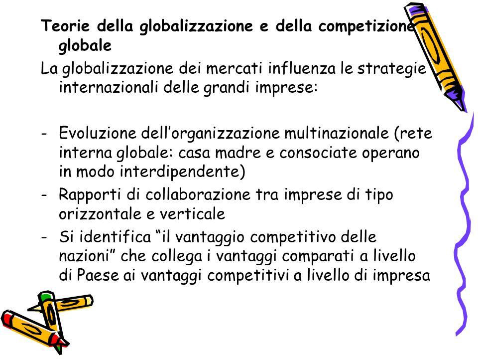 Teorie della globalizzazione e della competizione globale La globalizzazione dei mercati influenza le strategie internazionali delle grandi imprese: -