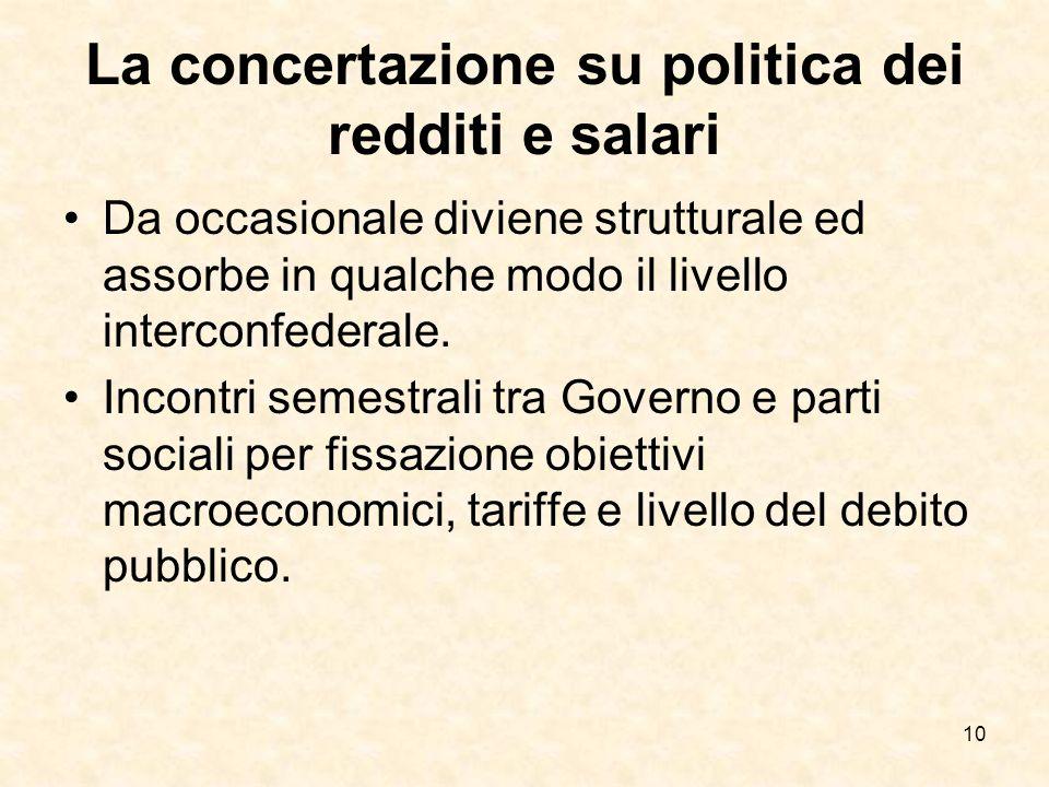 10 La concertazione su politica dei redditi e salari Da occasionale diviene strutturale ed assorbe in qualche modo il livello interconfederale.