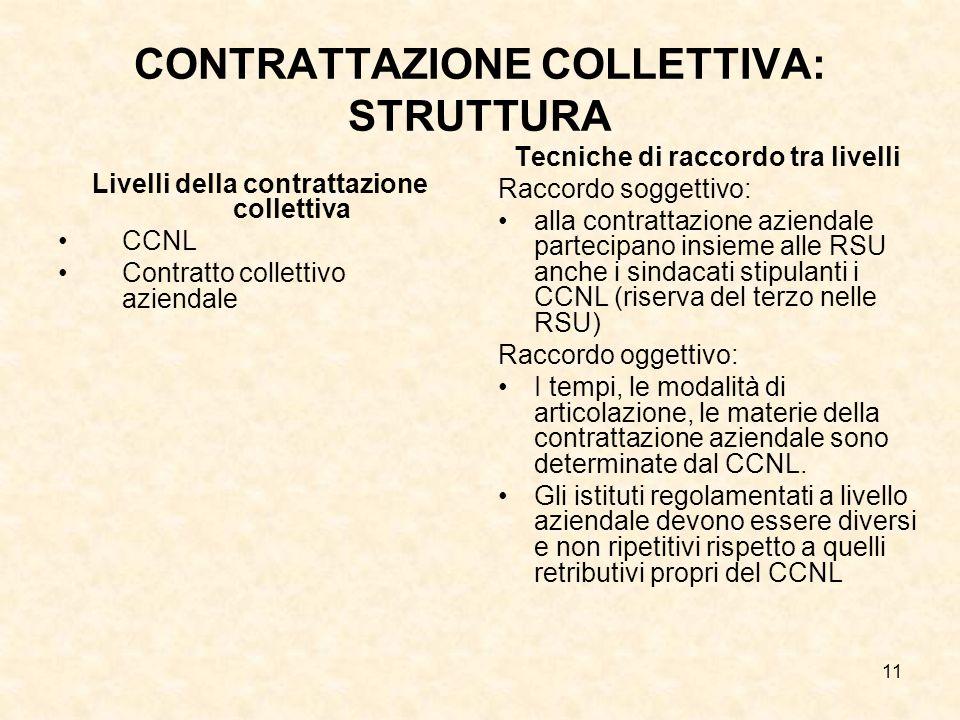 11 CONTRATTAZIONE COLLETTIVA: STRUTTURA Livelli della contrattazione collettiva CCNL Contratto collettivo aziendale Tecniche di raccordo tra livelli Raccordo soggettivo: alla contrattazione aziendale partecipano insieme alle RSU anche i sindacati stipulanti i CCNL (riserva del terzo nelle RSU) Raccordo oggettivo: I tempi, le modalità di articolazione, le materie della contrattazione aziendale sono determinate dal CCNL.