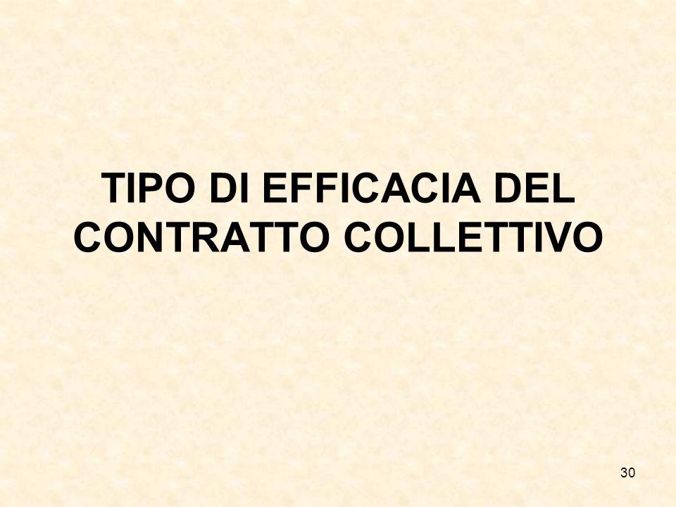 30 TIPO DI EFFICACIA DEL CONTRATTO COLLETTIVO