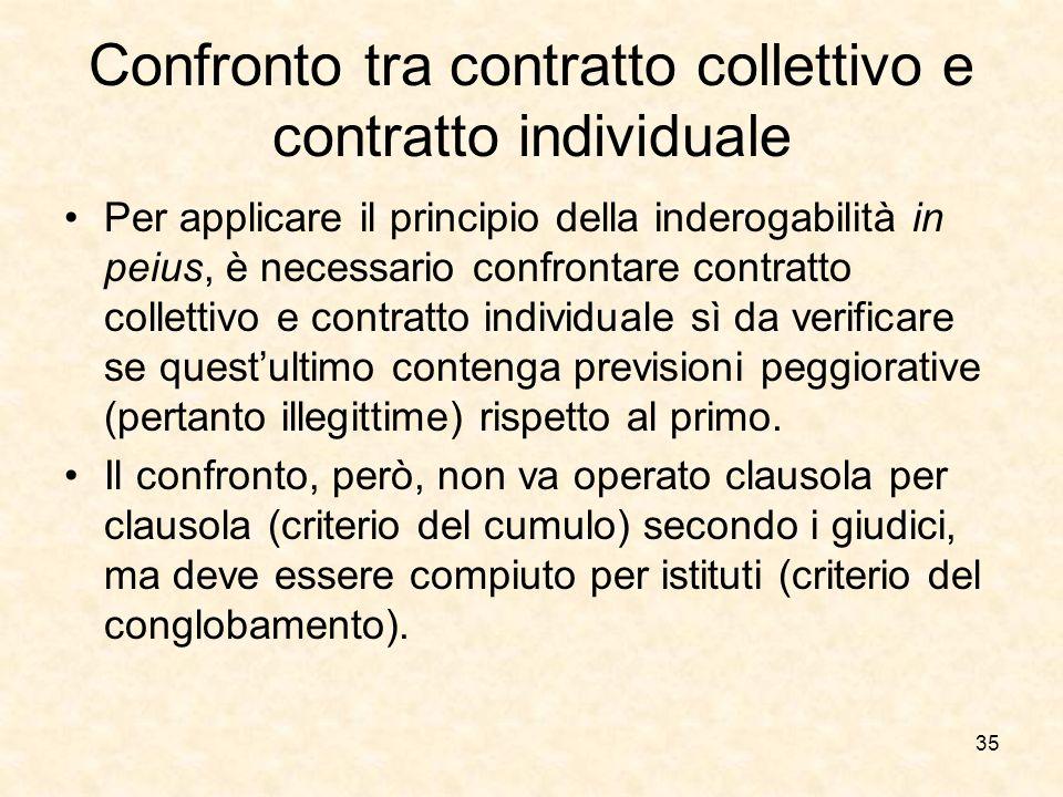 35 Confronto tra contratto collettivo e contratto individuale Per applicare il principio della inderogabilità in peius, è necessario confrontare contratto collettivo e contratto individuale sì da verificare se questultimo contenga previsioni peggiorative (pertanto illegittime) rispetto al primo.