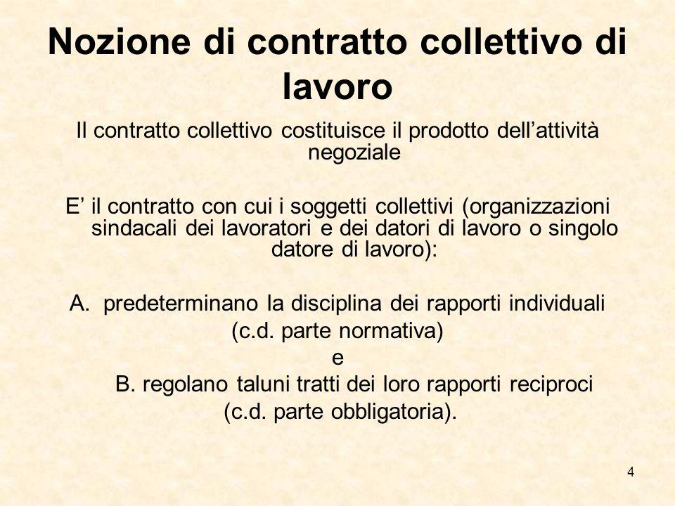 4 Nozione di contratto collettivo di lavoro Il contratto collettivo costituisce il prodotto dellattività negoziale E il contratto con cui i soggetti collettivi (organizzazioni sindacali dei lavoratori e dei datori di lavoro o singolo datore di lavoro): A.predeterminano la disciplina dei rapporti individuali (c.d.