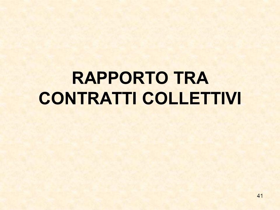 41 RAPPORTO TRA CONTRATTI COLLETTIVI