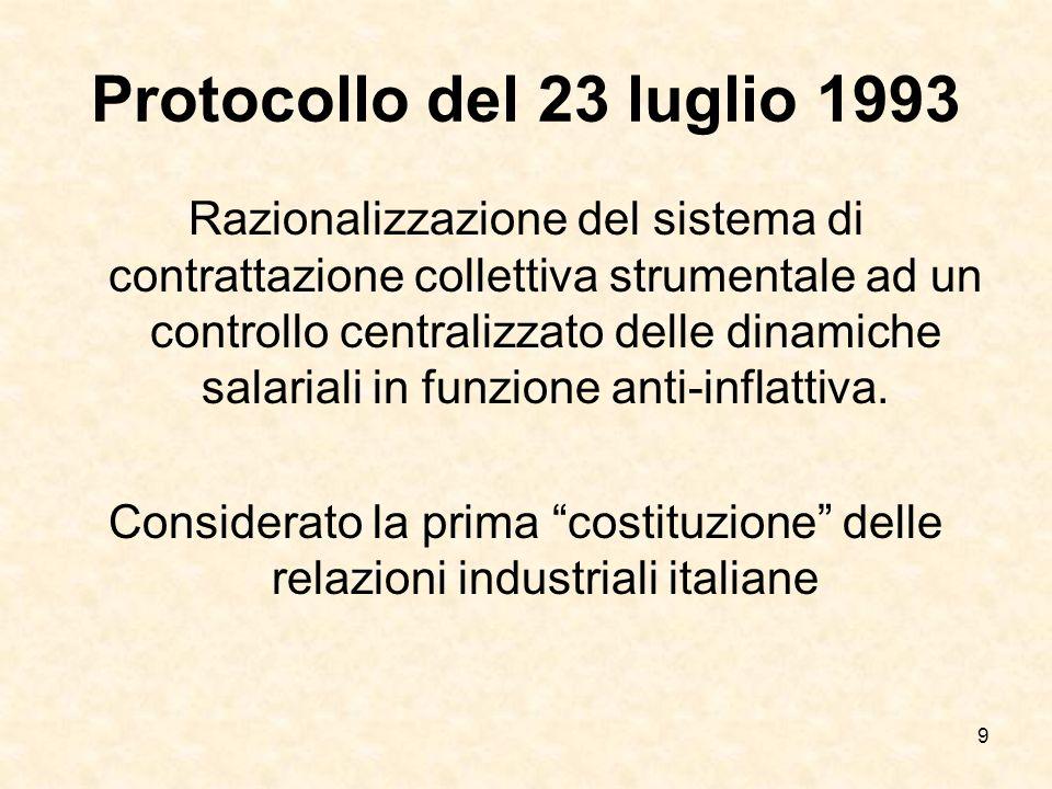 9 Protocollo del 23 luglio 1993 Razionalizzazione del sistema di contrattazione collettiva strumentale ad un controllo centralizzato delle dinamiche salariali in funzione anti-inflattiva.
