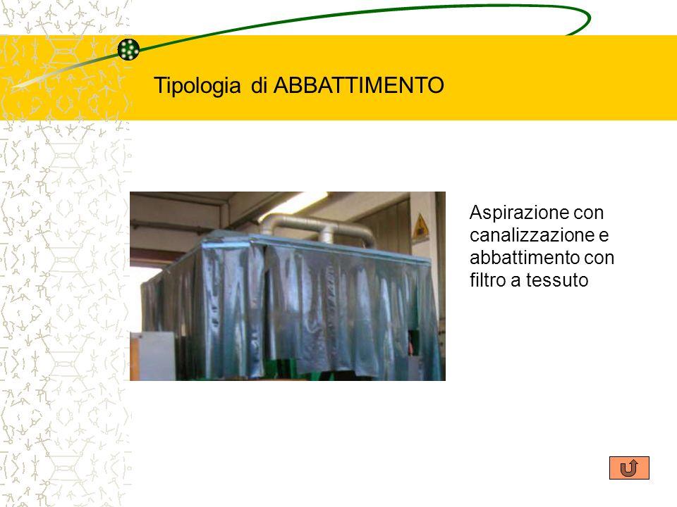 Aspirazione con canalizzazione e abbattimento con filtro a tessuto Tipologia di ABBATTIMENTO
