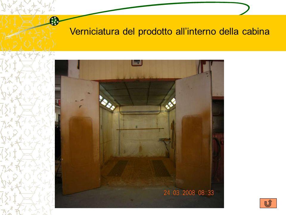 1° PROBLEMA Tempistica di coinvolgimento del Servizio di Prevenzione & Protezione a.