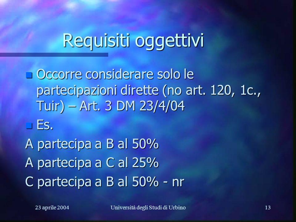 23 aprile 2004Università degli Studi di Urbino13 Requisiti oggettivi n Occorre considerare solo le partecipazioni dirette (no art. 120, 1c., Tuir) – A