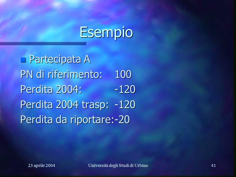 23 aprile 2004Università degli Studi di Urbino41 Esempio n Partecipata A PN di riferimento: 100 Perdita 2004: -120 Perdita 2004 trasp:-120 Perdita da