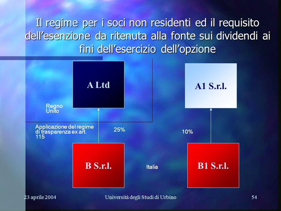 23 aprile 2004Università degli Studi di Urbino54 A Ltd A1 S.r.l. B S.r.l. Il regime per i soci non residenti ed il requisito dellesenzione da ritenuta