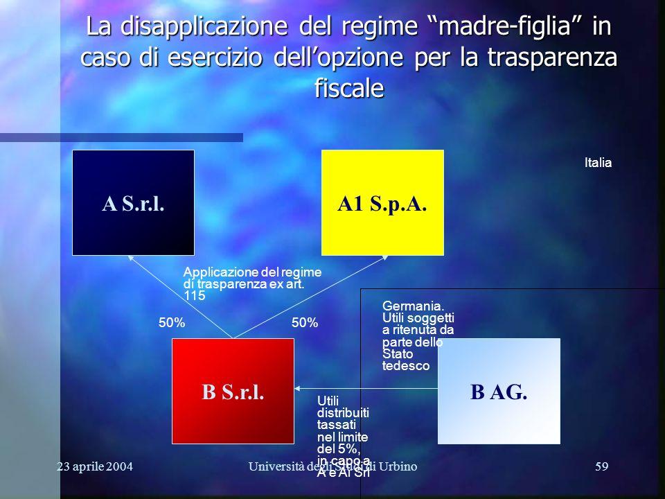 23 aprile 2004Università degli Studi di Urbino59 A S.r.l. B AG.B S.r.l. Italia Germania. Utili soggetti a ritenuta da parte dello Stato tedesco Utili