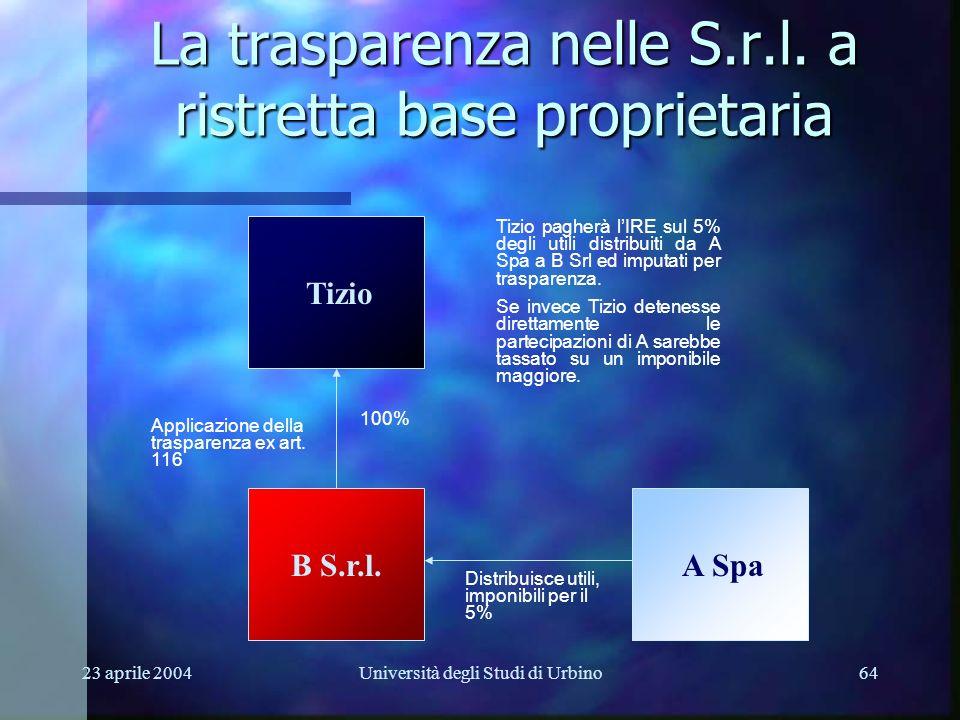 23 aprile 2004Università degli Studi di Urbino64 Tizio A SpaB S.r.l. La trasparenza nelle S.r.l. a ristretta base proprietaria Tizio pagherà lIRE sul
