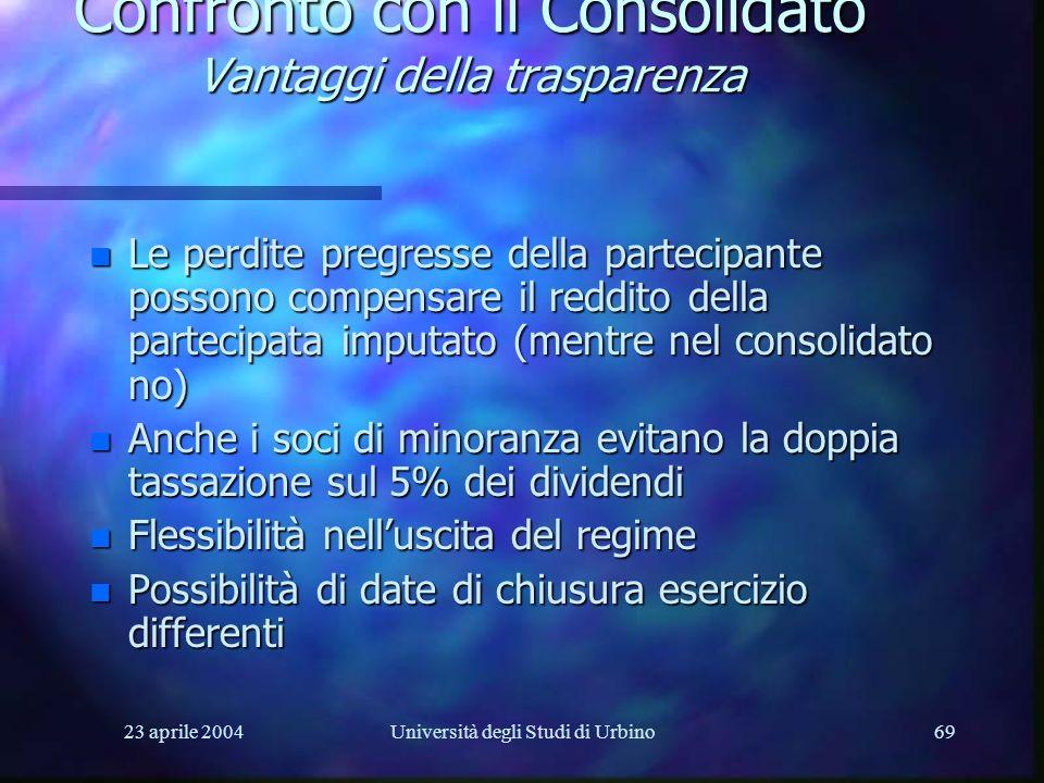 23 aprile 2004Università degli Studi di Urbino69 Confronto con il Consolidato Vantaggi della trasparenza n Le perdite pregresse della partecipante pos