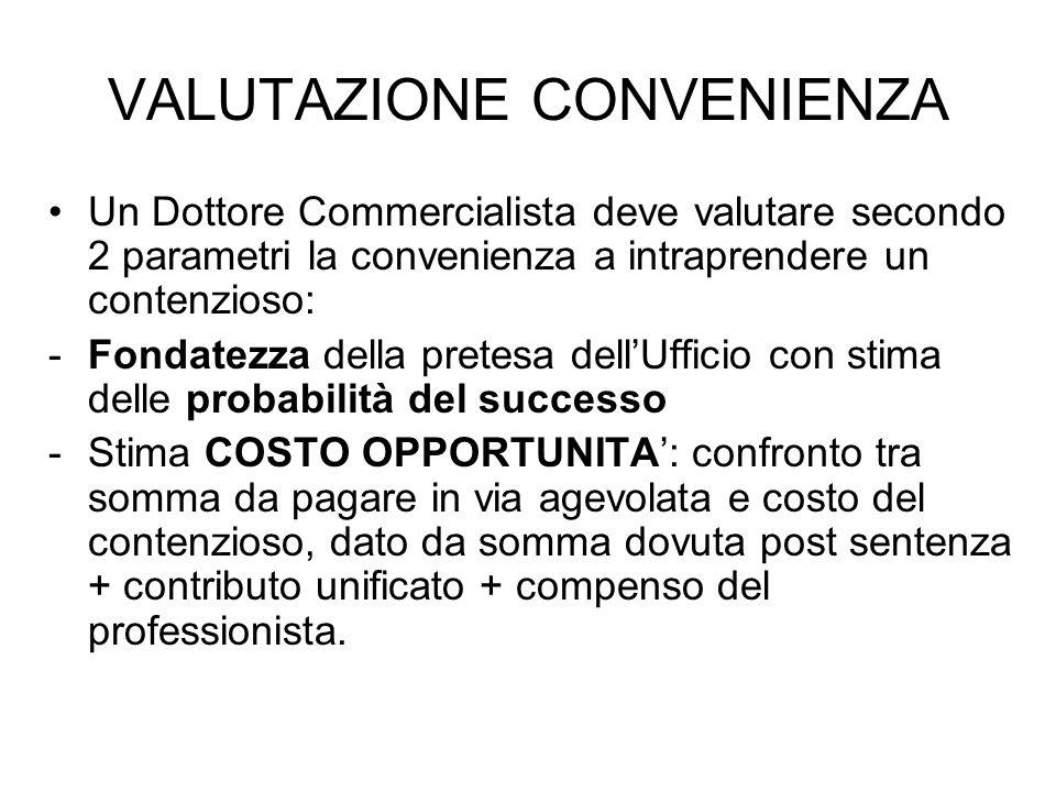 VALUTAZIONE CONVENIENZA Un Dottore Commercialista deve valutare secondo 2 parametri la convenienza a intraprendere un contenzioso: -Fondatezza della p