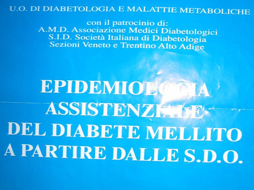 IL CARICO ASSISTENZIALE LEGATO AL DIABETE SDO 2000 REGIONE VENETO 972317 totali 47484 con diagnosi di diabete (4,9% ) 7084 in diagnosi principale (17,3%)