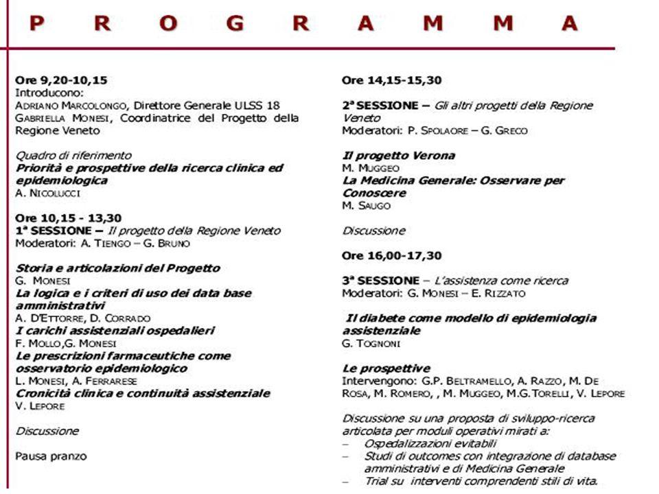 STORIA ED ARTICOLAZIONE DEL PROGETTO DI EPIDEMIOLOGIA ASSISTENZIALE DEL DIABETE IN VENETO Gabriella Monesi