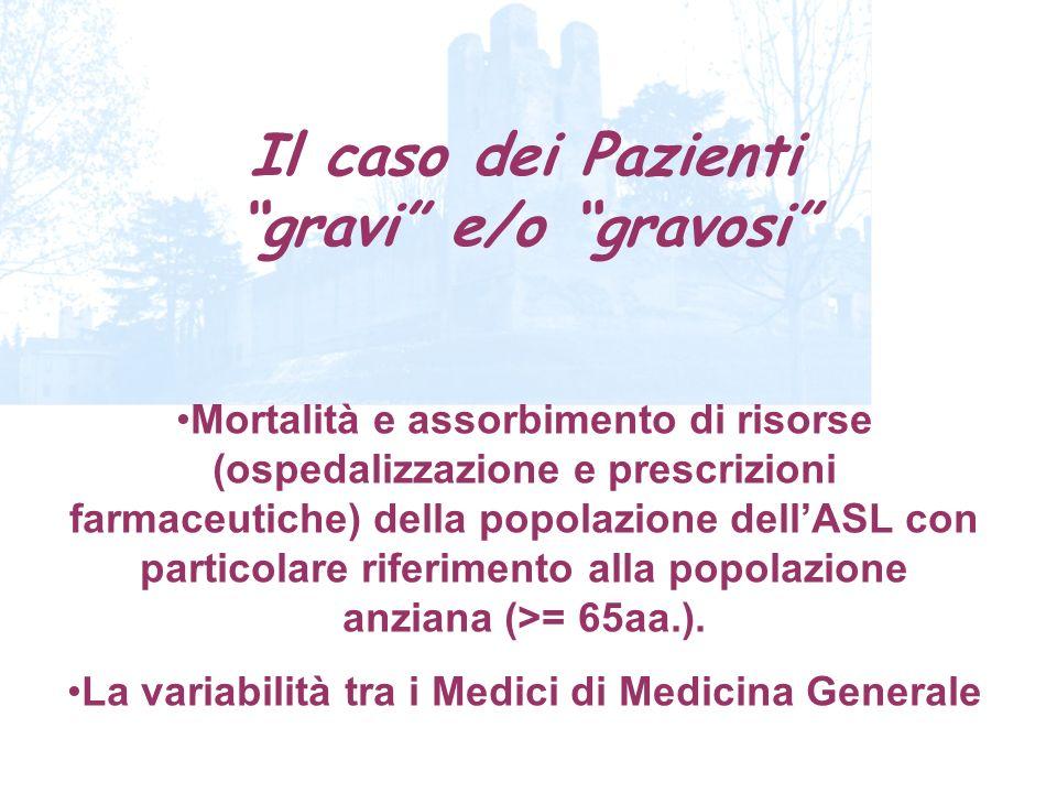 Il caso dei Pazienti gravi e/o gravosi Mortalità e assorbimento di risorse (ospedalizzazione e prescrizioni farmaceutiche) della popolazione dellASL c