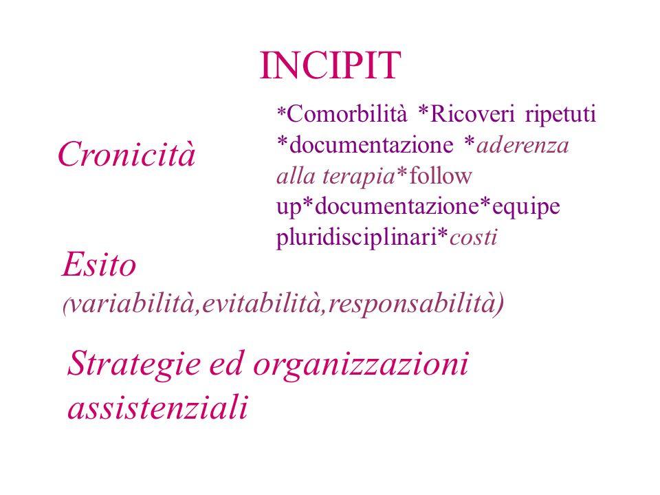 INCIPIT Cronicità Esito ( variabilità,evitabilità,responsabilità) Strategie ed organizzazioni assistenziali * Comorbilità *Ricoveri ripetuti *document