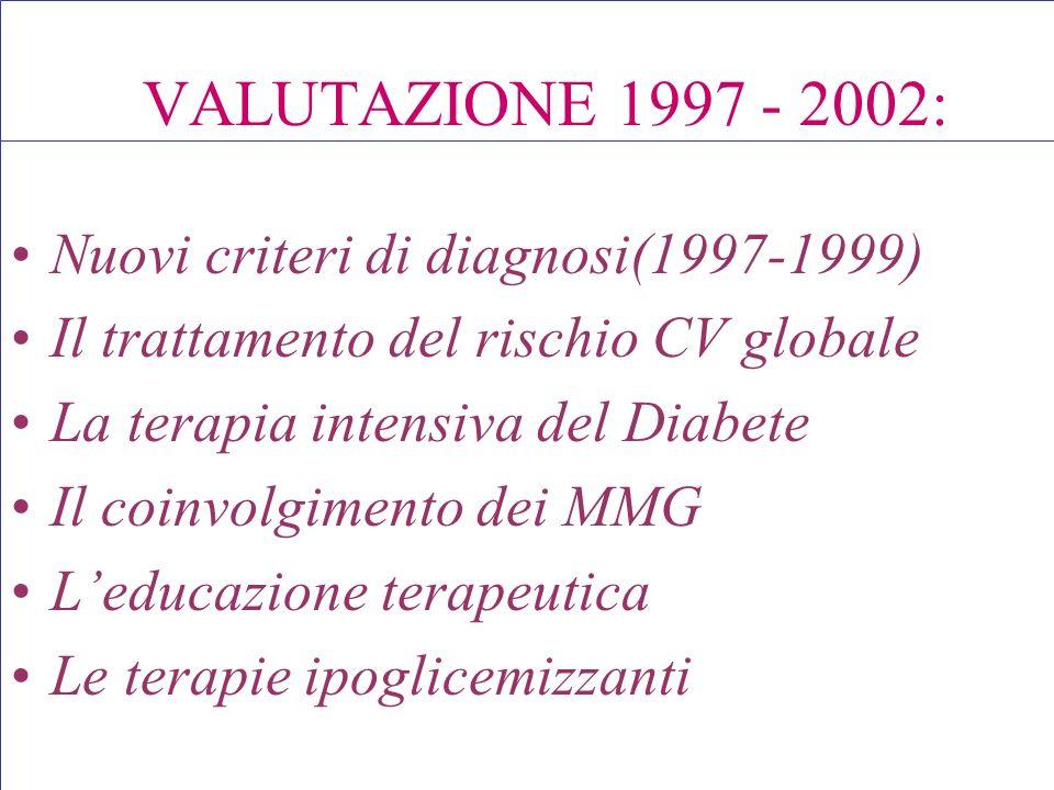 VALUTAZIONE 1997 - 2002: Nuovi criteri di diagnosi(1997-1999) Il trattamento del rischio CV globale La terapia intensiva del Diabete Il coinvolgimento