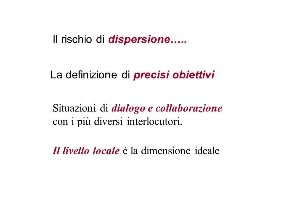 La definizione di precisi obiettivi Il rischio di dispersione….. Situazioni di dialogo e collaborazione con i più diversi interlocutori. Il livello lo
