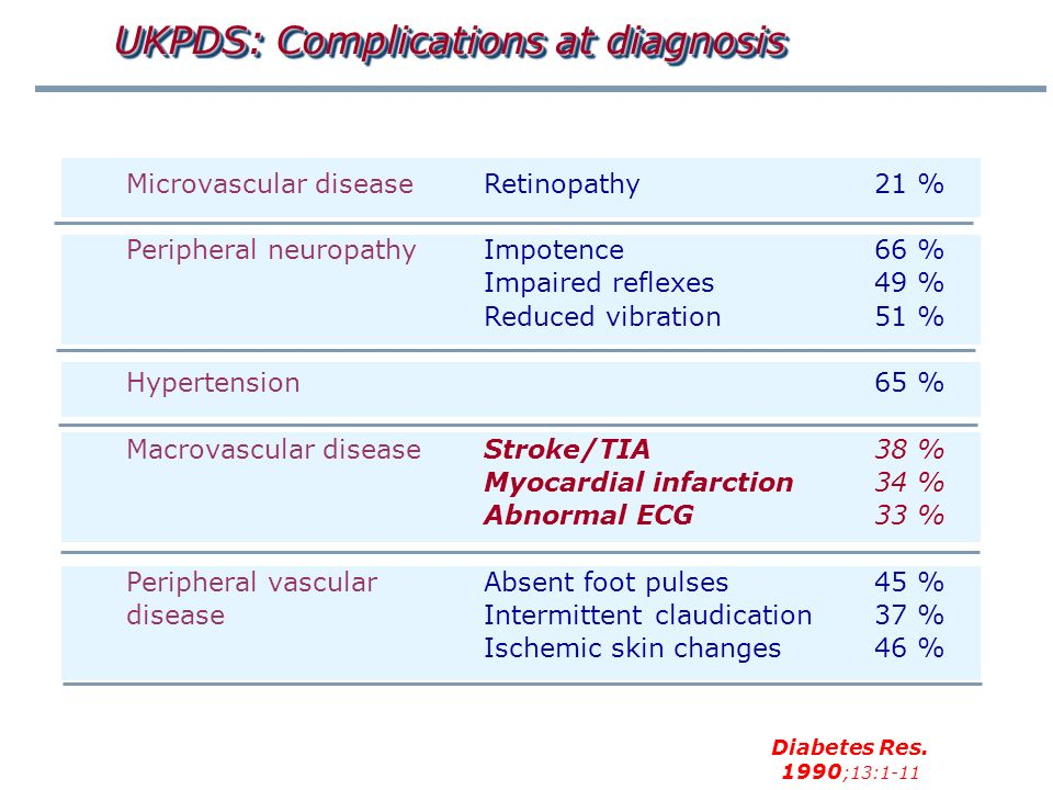 Microvascular disease Peripheral neuropathy Hypertension Macrovascular disease Peripheral vascular disease Retinopathy Impotence Impaired reflexes Red