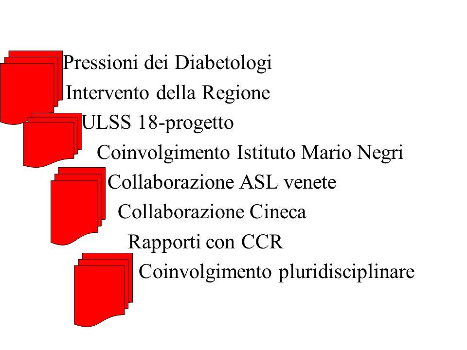 Pressioni dei Diabetologi Intervento della Regione ULSS 18-progetto Coinvolgimento Istituto Mario Negri Collaborazione ASL venete Collaborazione Cinec