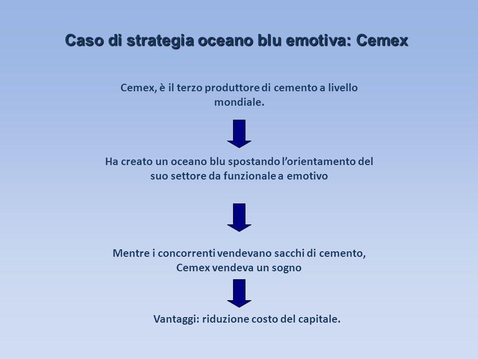 Caso di strategia oceano blu emotiva: Cemex Cemex, è il terzo produttore di cemento a livello mondiale. Ha creato un oceano blu spostando lorientament
