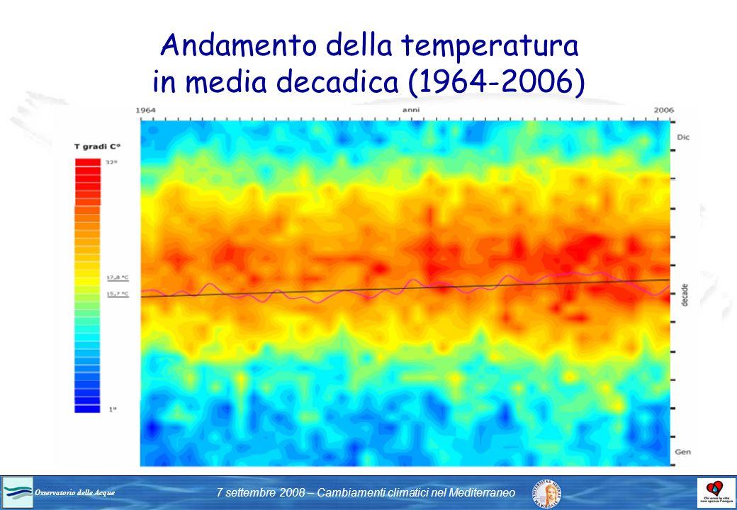 Osservatorio delle Acque 7 settembre 2008 – Cambiamenti climatici nel Mediterraneo Andamento della temperatura in media decadica (1964-2006)