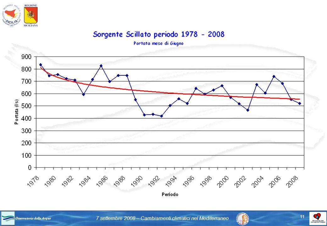 Osservatorio delle Acque 7 settembre 2008 – Cambiamenti climatici nel Mediterraneo 11