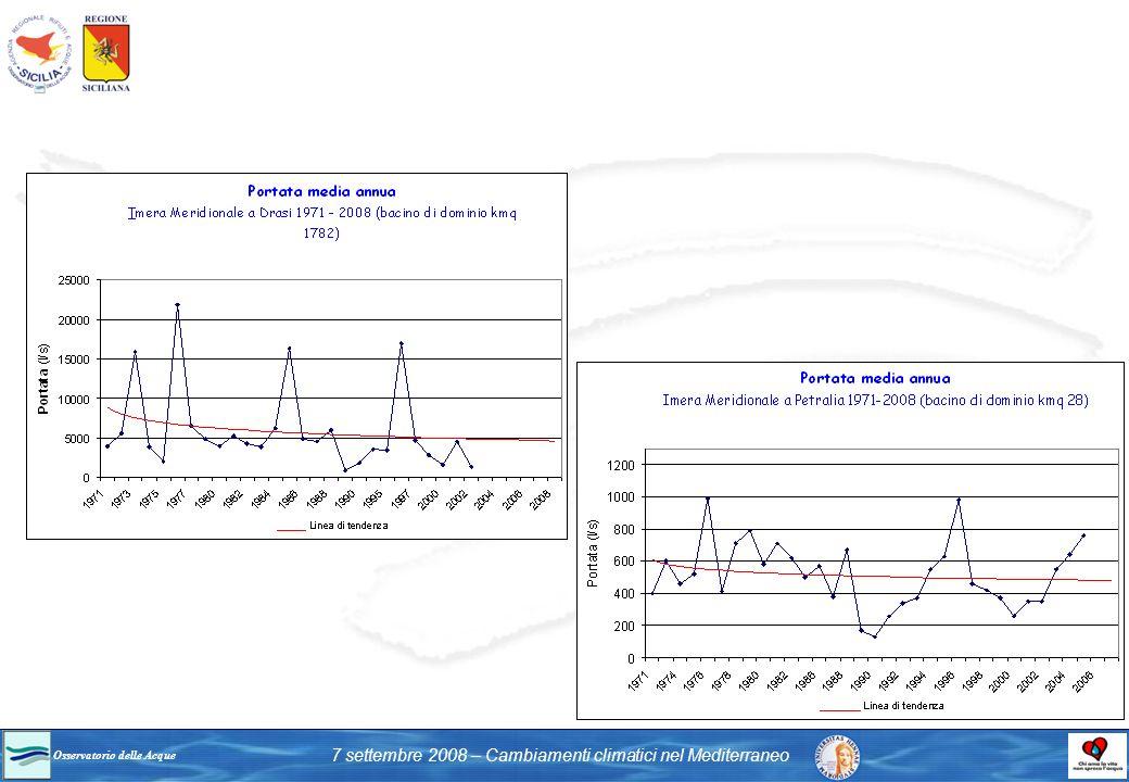 Osservatorio delle Acque 7 settembre 2008 – Cambiamenti climatici nel Mediterraneo