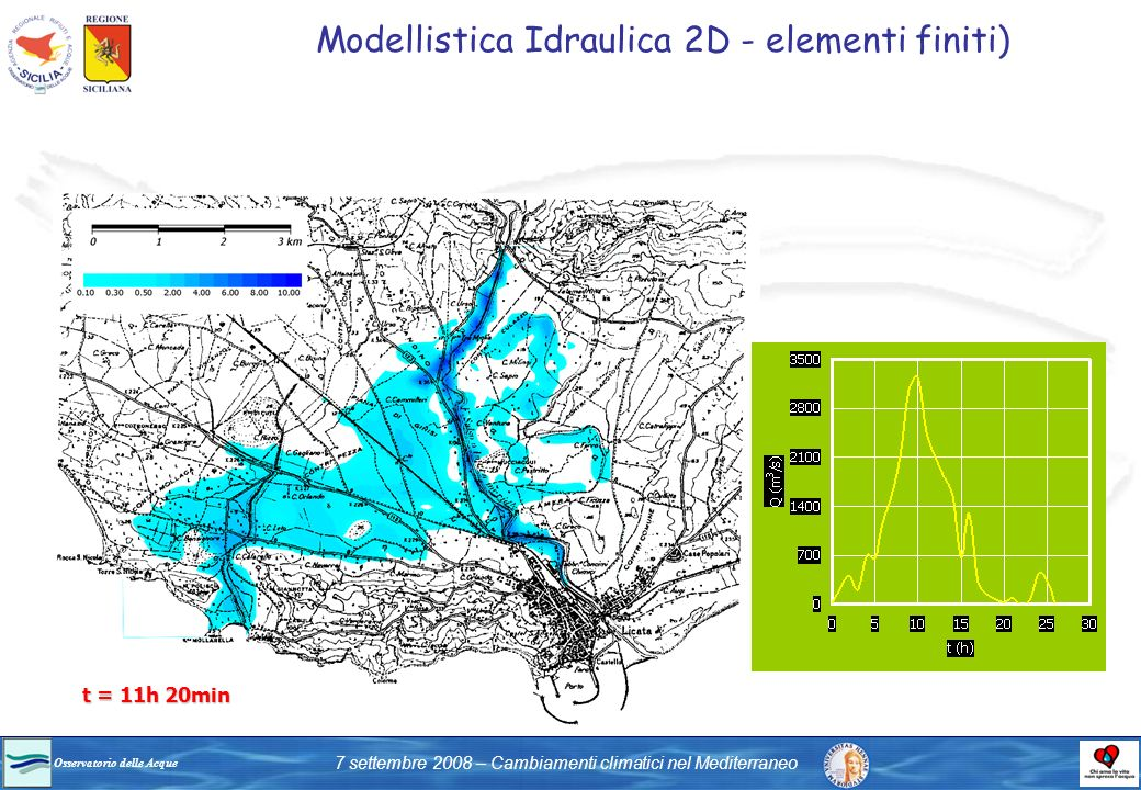Osservatorio delle Acque 7 settembre 2008 – Cambiamenti climatici nel Mediterraneo Modellistica Idraulica 2D - elementi finiti) t = 2h 50min t = 5h 40