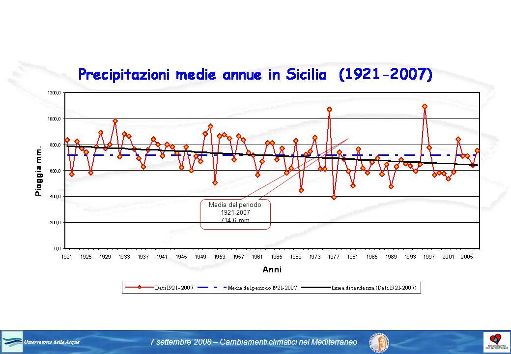 Osservatorio delle Acque 7 settembre 2008 – Cambiamenti climatici nel Mediterraneo Media del periodo 1921-2007 714.6 mm