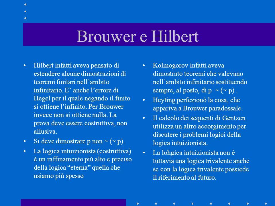Brouwer e Hilbert Hilbert infatti aveva pensato di estendere alcune dimostrazioni di teoremi finitari nellambito infinitario. E anche lerrore di Hegel