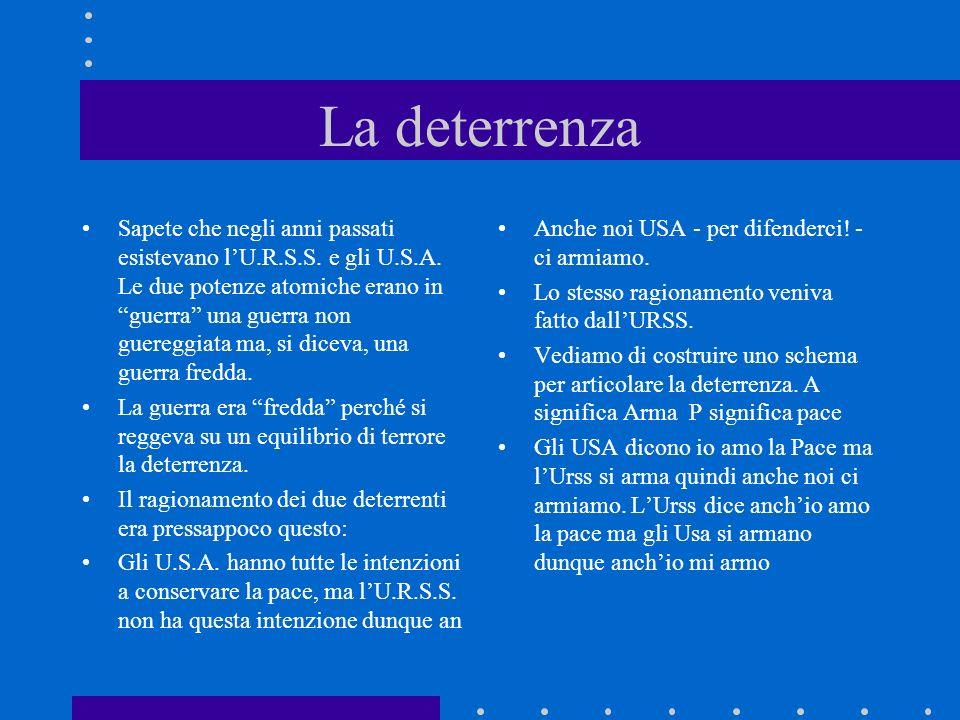 La deterrenza A URSS P Lo schema riproduce tutti i possibili rappo A A A rti 3 esiti negativi Usa uno positivo P A P