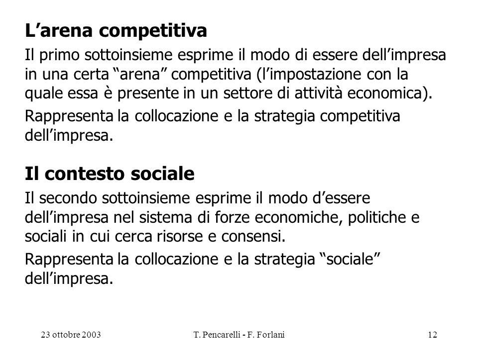 23 ottobre 2003T. Pencarelli - F. Forlani12 Larena competitiva Il primo sottoinsieme esprime il modo di essere dellimpresa in una certa arena competit