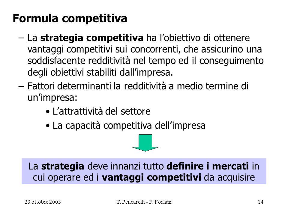 23 ottobre 2003T. Pencarelli - F. Forlani14 Formula competitiva –La strategia competitiva ha lobiettivo di ottenere vantaggi competitivi sui concorren