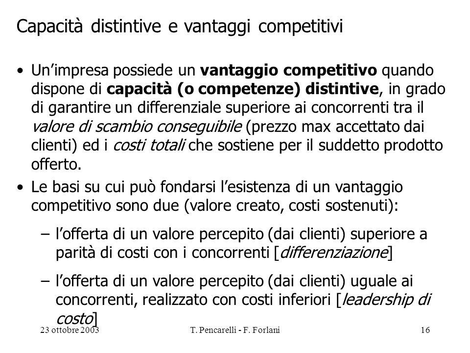 23 ottobre 2003T. Pencarelli - F. Forlani16 Capacità distintive e vantaggi competitivi Unimpresa possiede un vantaggio competitivo quando dispone di c