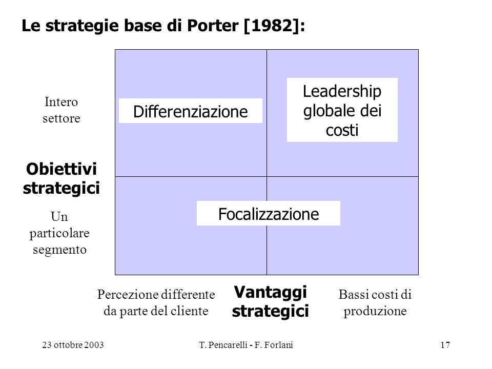 23 ottobre 2003T. Pencarelli - F. Forlani17 Le strategie base di Porter [1982]: Differenziazione Obiettivi strategici Vantaggi strategici Intero setto