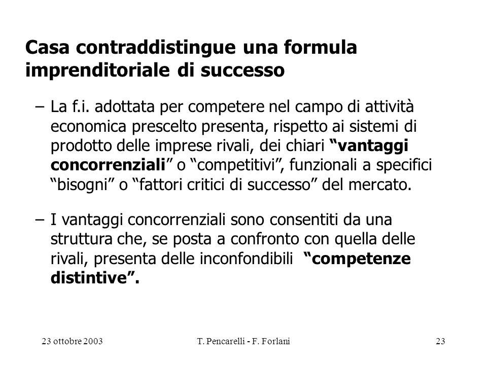 23 ottobre 2003T. Pencarelli - F. Forlani23 Casa contraddistingue una formula imprenditoriale di successo –La f.i. adottata per competere nel campo di