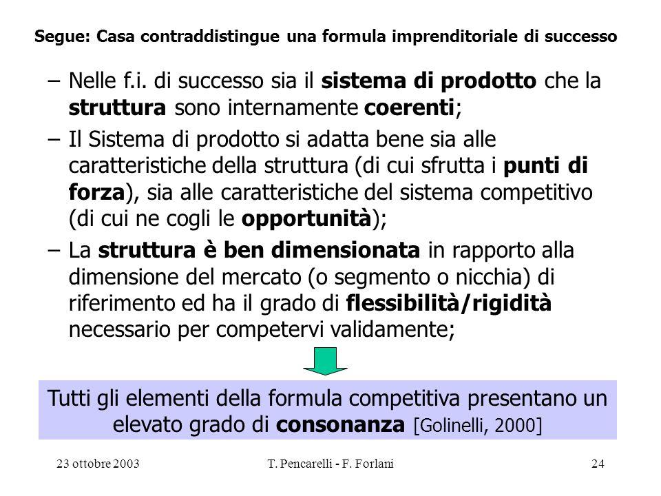 23 ottobre 2003T. Pencarelli - F. Forlani24 Segue: Casa contraddistingue una formula imprenditoriale di successo –Nelle f.i. di successo sia il sistem