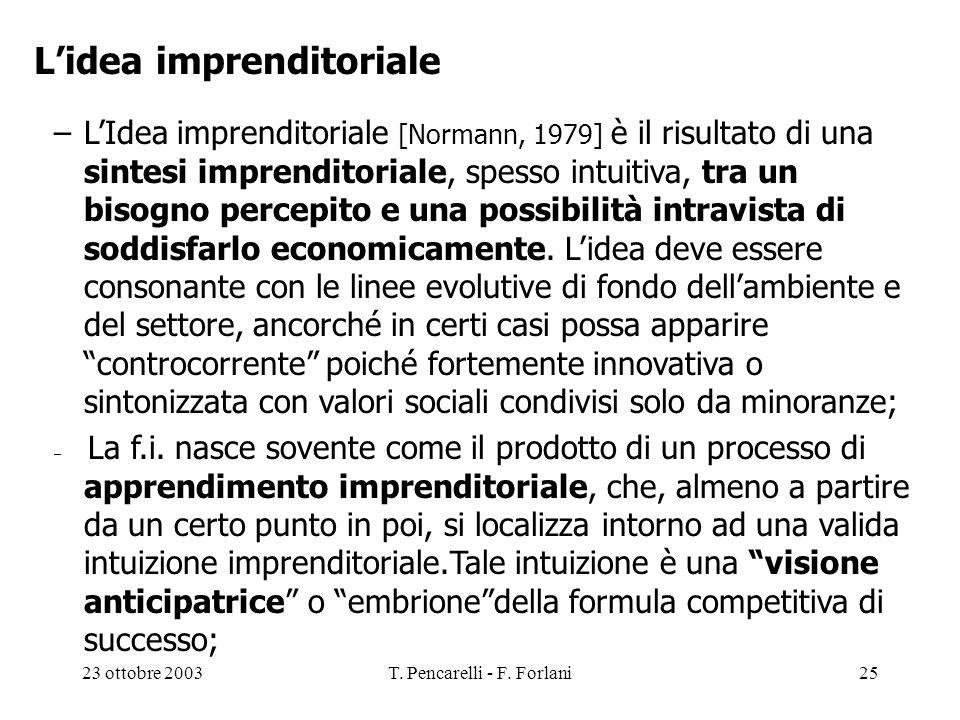 23 ottobre 2003T. Pencarelli - F. Forlani25 Lidea imprenditoriale –LIdea imprenditoriale [Normann, 1979] è il risultato di una sintesi imprenditoriale