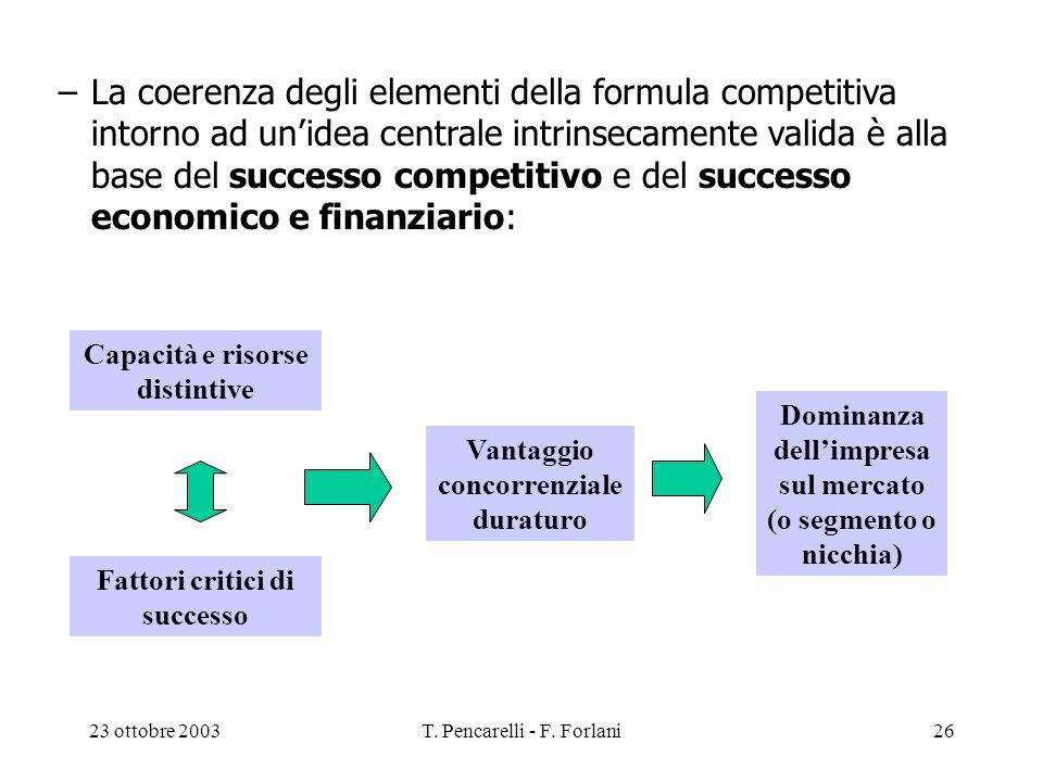 23 ottobre 2003T. Pencarelli - F. Forlani26 –La coerenza degli elementi della formula competitiva intorno ad unidea centrale intrinsecamente valida è