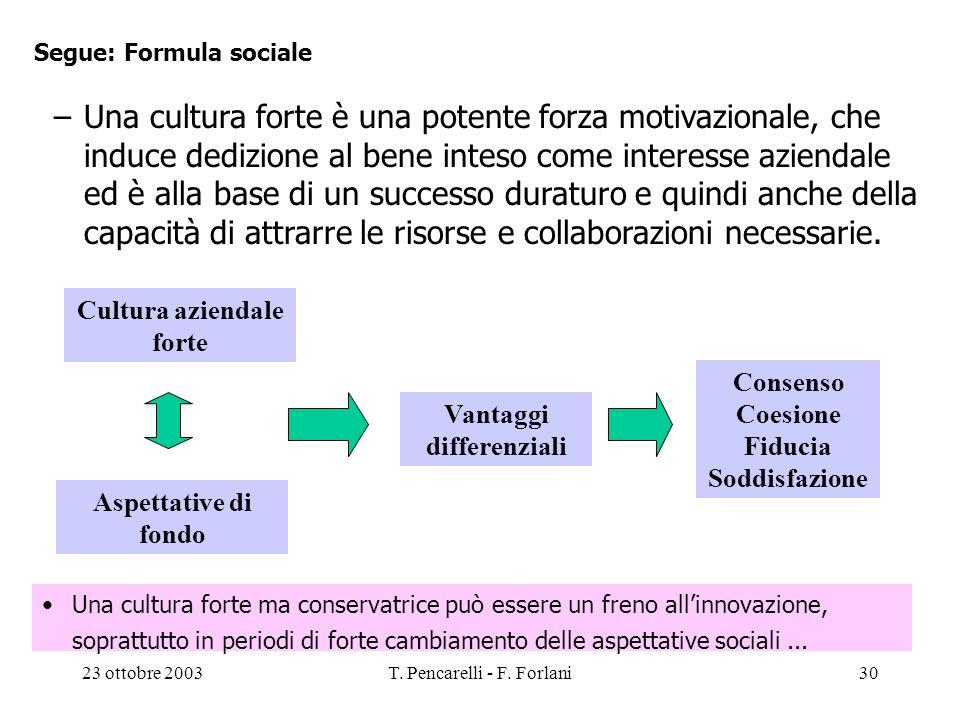23 ottobre 2003T. Pencarelli - F. Forlani30 Segue: Formula sociale –Una cultura forte è una potente forza motivazionale, che induce dedizione al bene