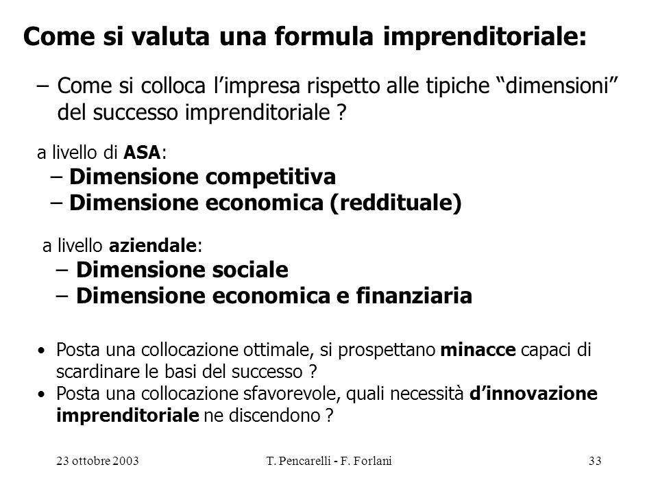 23 ottobre 2003T. Pencarelli - F. Forlani33 Come si valuta una formula imprenditoriale: –Come si colloca limpresa rispetto alle tipiche dimensioni del
