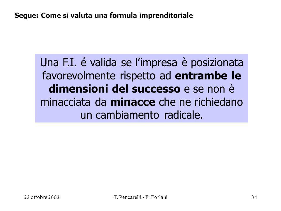 23 ottobre 2003T. Pencarelli - F. Forlani34 Segue: Come si valuta una formula imprenditoriale Una F.I. é valida se limpresa è posizionata favorevolmen