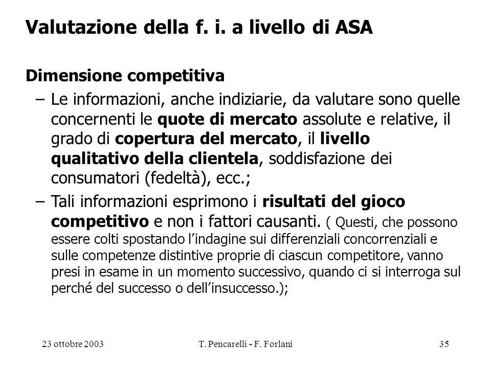 23 ottobre 2003T. Pencarelli - F. Forlani35 Valutazione della f. i. a livello di ASA Dimensione competitiva –Le informazioni, anche indiziarie, da val