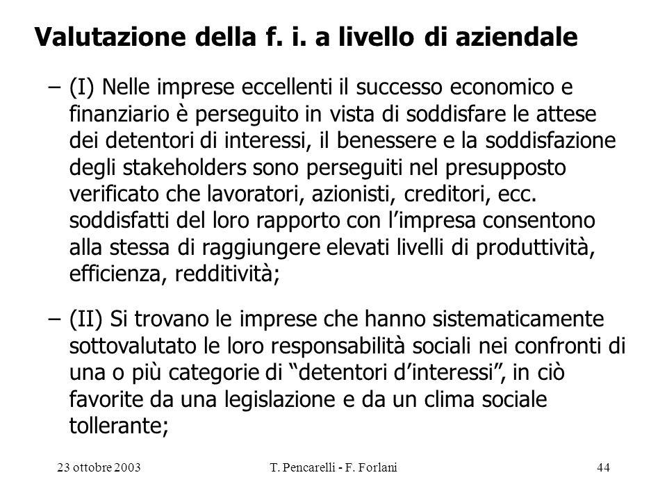23 ottobre 2003T. Pencarelli - F. Forlani44 Valutazione della f. i. a livello di aziendale –(I) Nelle imprese eccellenti il successo economico e finan